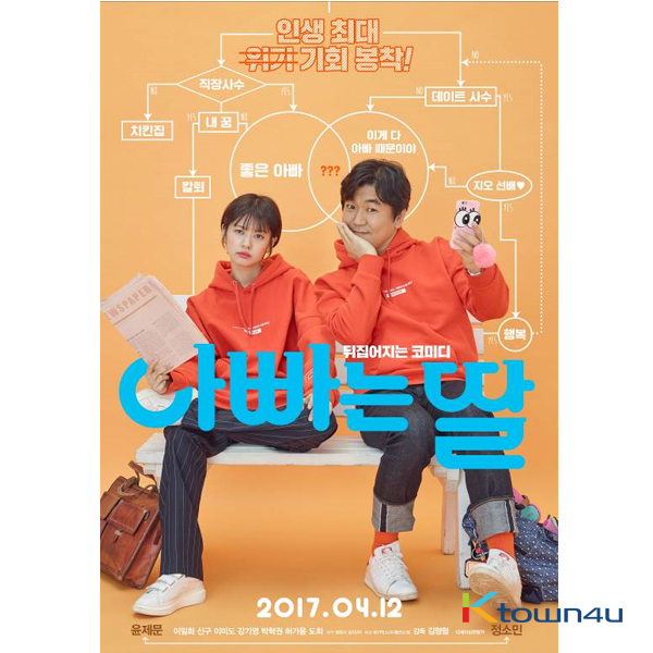 [DVD] Daddy You, Daughter Me (Jung So Min / YOON JE MIN)